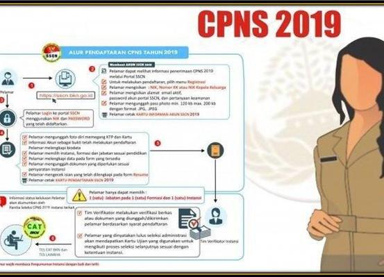 Dibalik Makin Marak Pendaftar CPNS Abal Abal