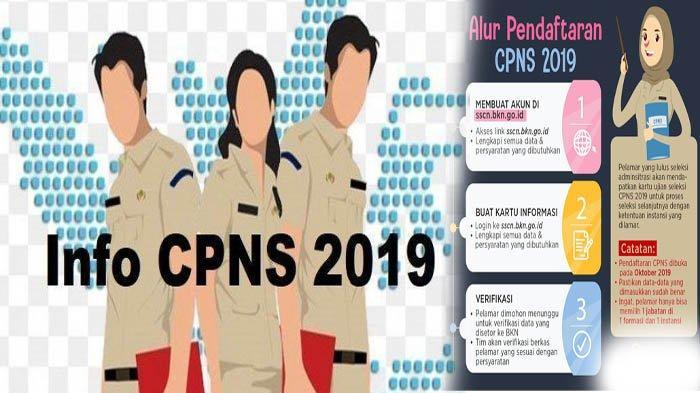 Marak Pendaftar CPNS Abal Abal